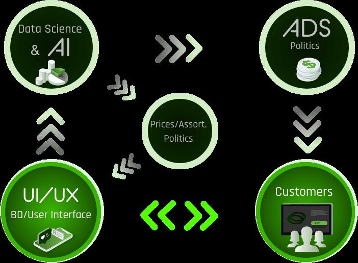 scheme_ux